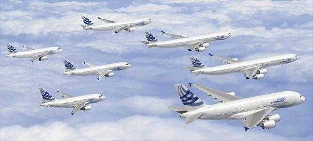 avioane airbus