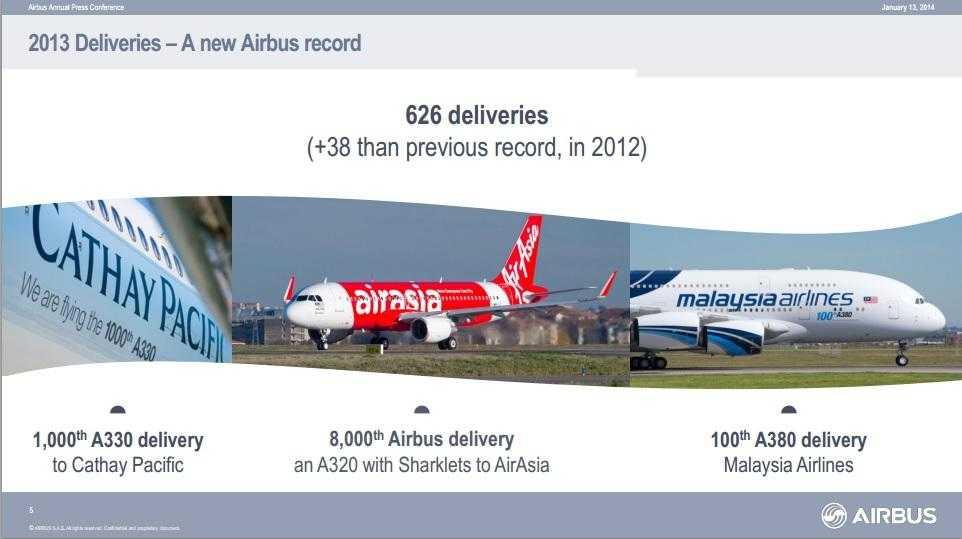 livrari_2013_airbus