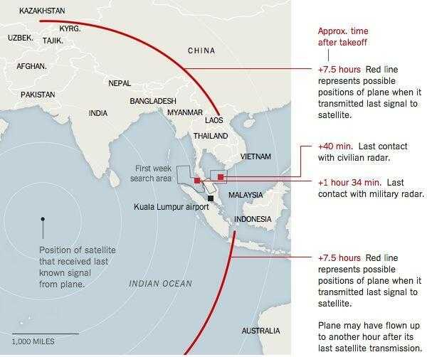 cautare_MH370