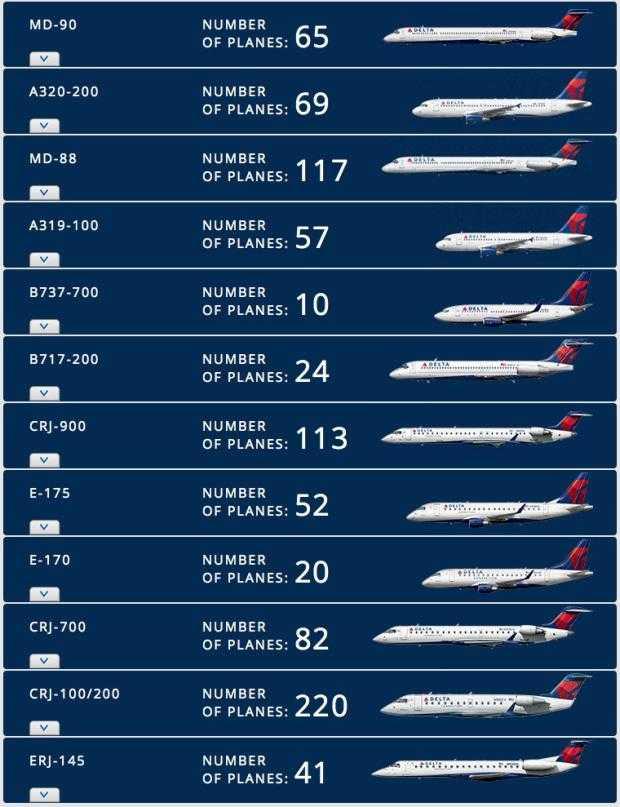 delta-fleet-2014_part-2
