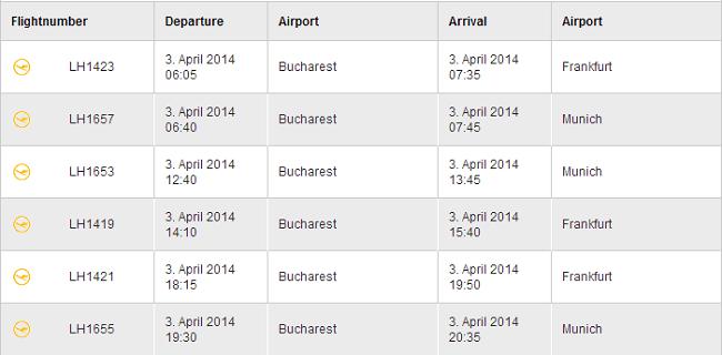 zboruri_anulate_din_bucuresti_3_aprilie