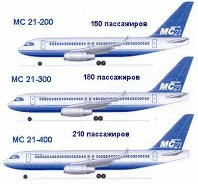avion_MC-21