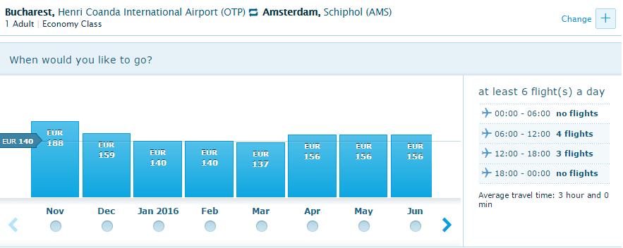 Promosyon-KLM-Amsterdam-Kasım 2016-1