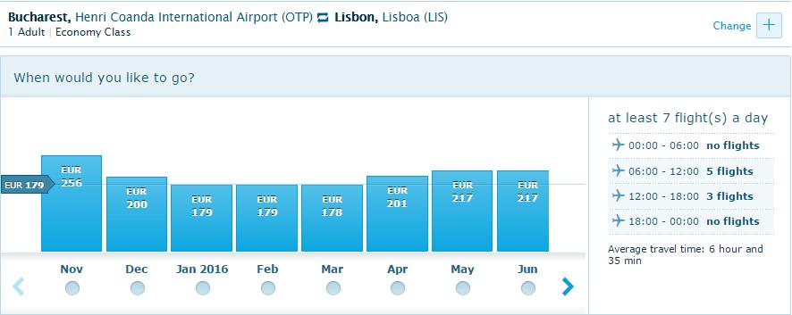 Promotie-KLM-Lisabona-noiembrie-2016