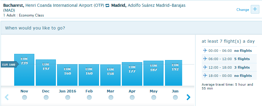Promotie-KLM-Madrid-noiembrie-2016