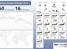 ASN_infographic_2015