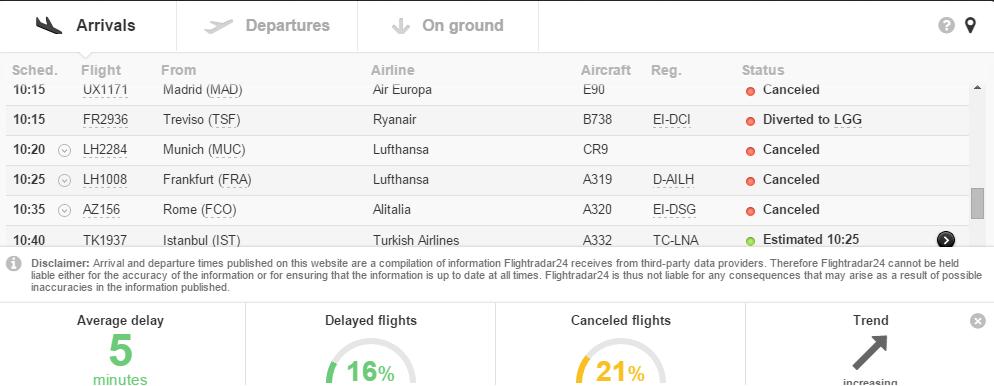 trafic-aerian-suspendat-aeroport-bruxelles-1