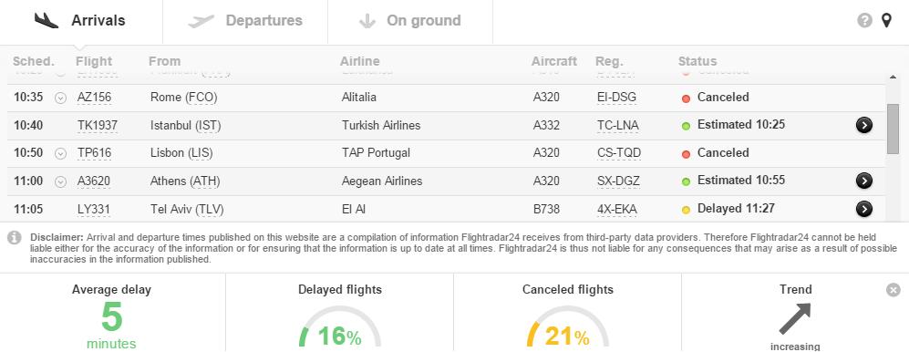 trafic-aerian-suspendat-aeroport-bruxelles