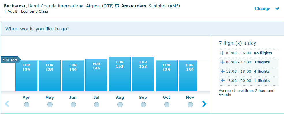 Bucharest - Amsterdam with KLM