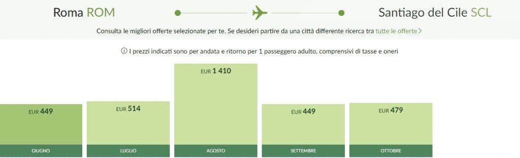 Roma-Santiago-Alitalia-1