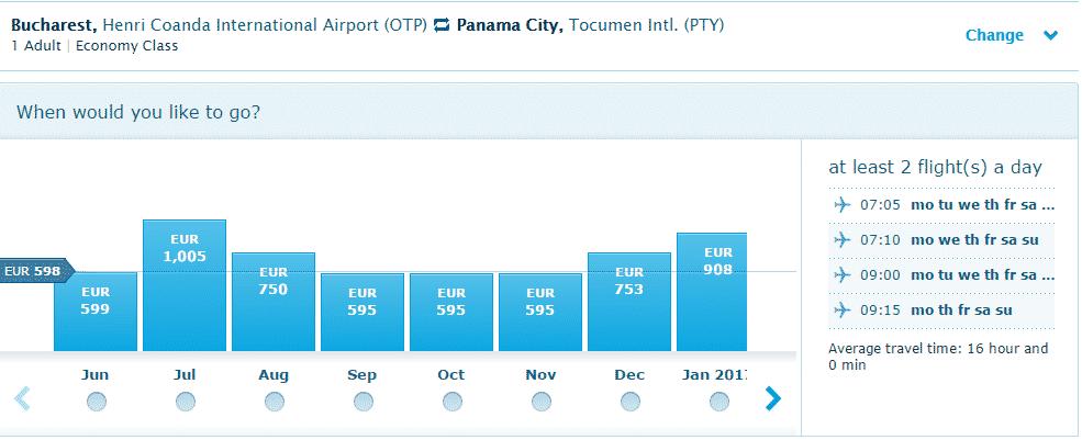 Bucuresti-Panama-KLM