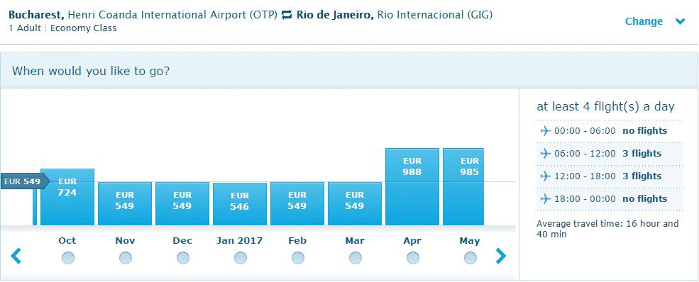 Bucuresti-Rio-de-Janeiro-KLM