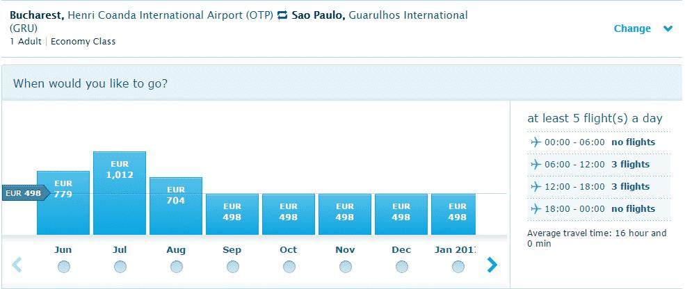 Bucuresti-Sao-Paulo-KLM