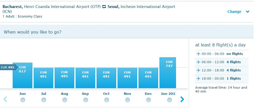 Bucuresti-Seul-KLM