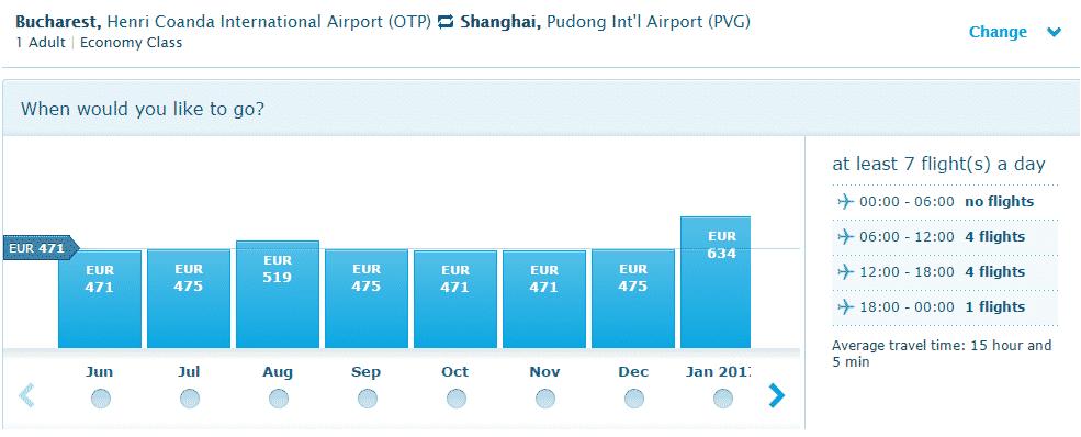 Bucuresti-Shanghai-KLM
