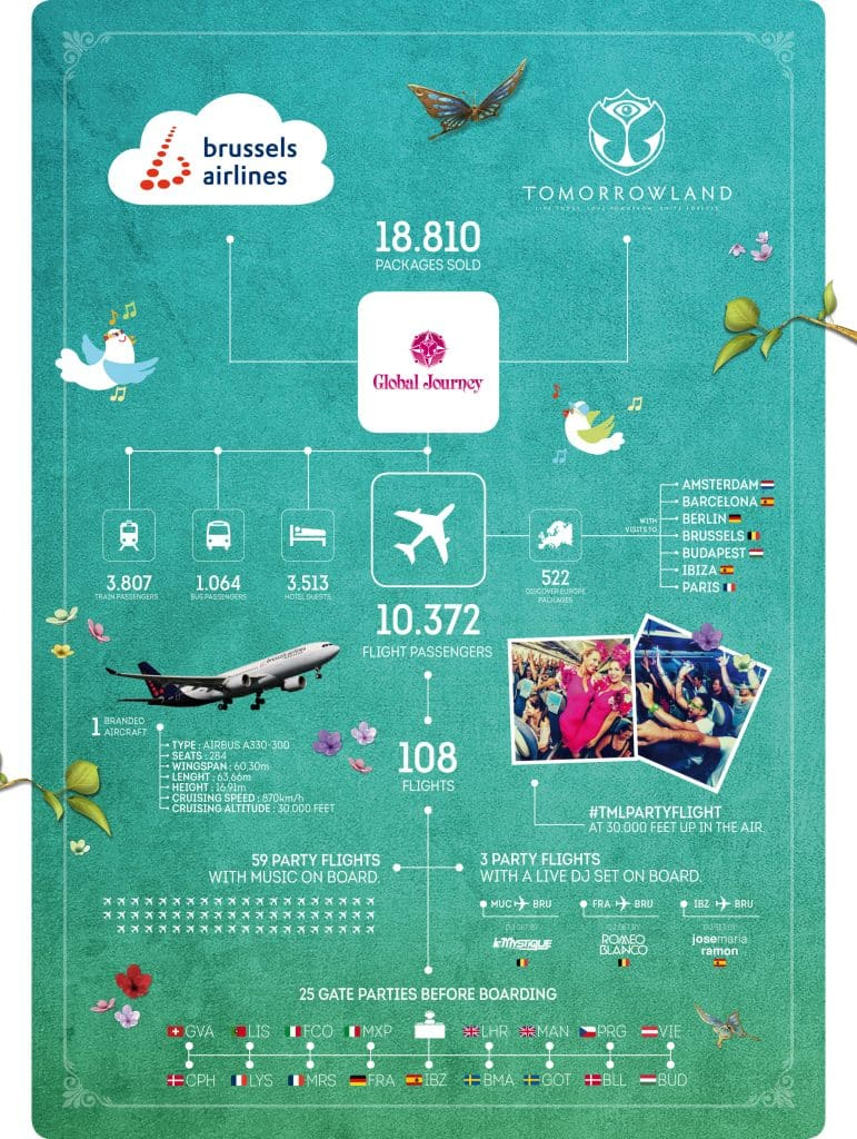 Brussels-Airlines-Tomorrowland-infographic