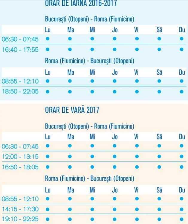 Bucuresti-Roma-zboruri-Blue-Air