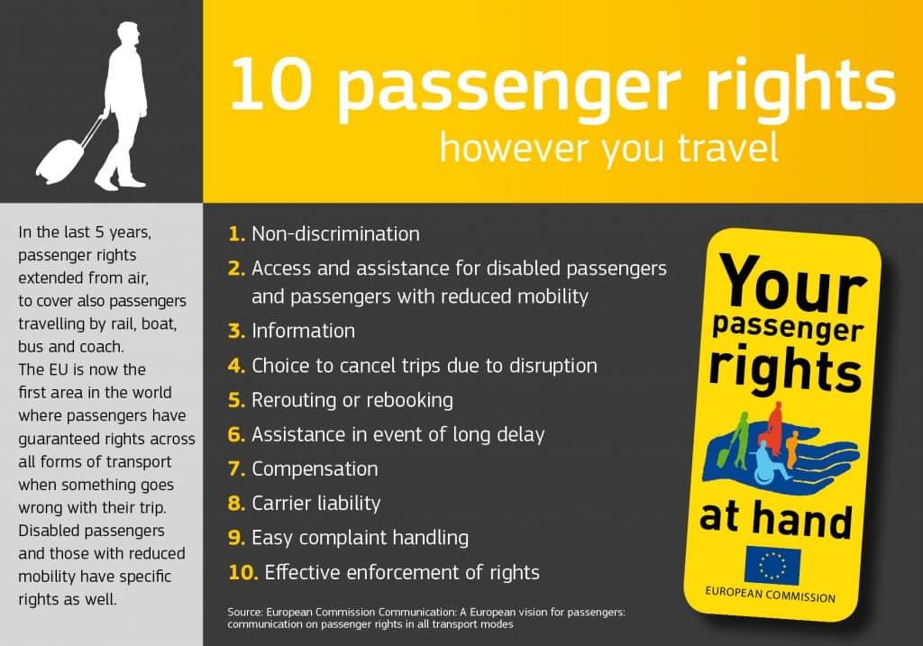 drepturile-pasagerului-transport-aerian