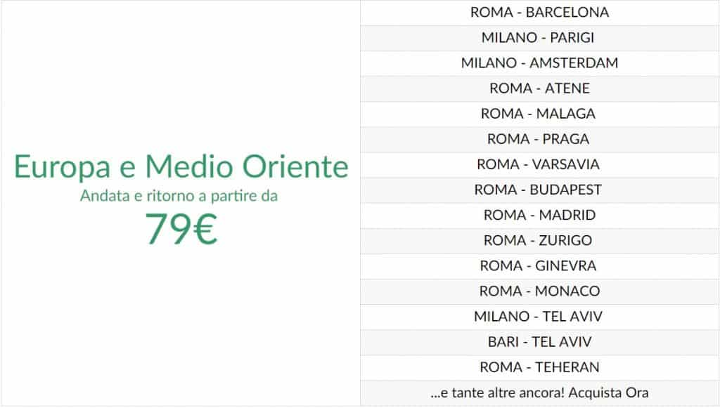 zboruri-Alitalia-in-Europa
