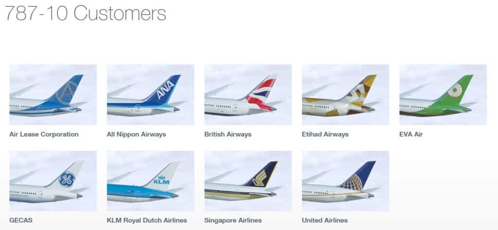 companiile-aeriene-comenzi-Boeing-787-10-Dreamliner