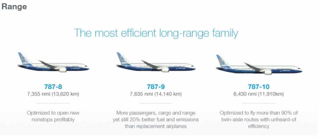 range-boeing-787-10-dreamliner