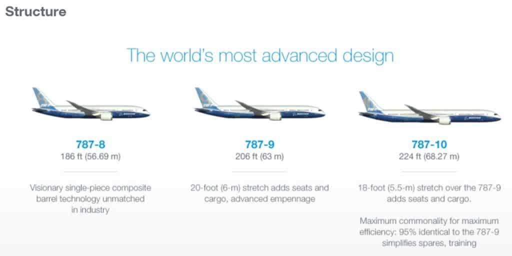 structura-boeing-787-10-dreamliner