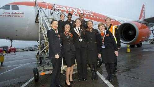 International Women's DayEasyjet celebrates the day with an all female flight and ground operating crew.
