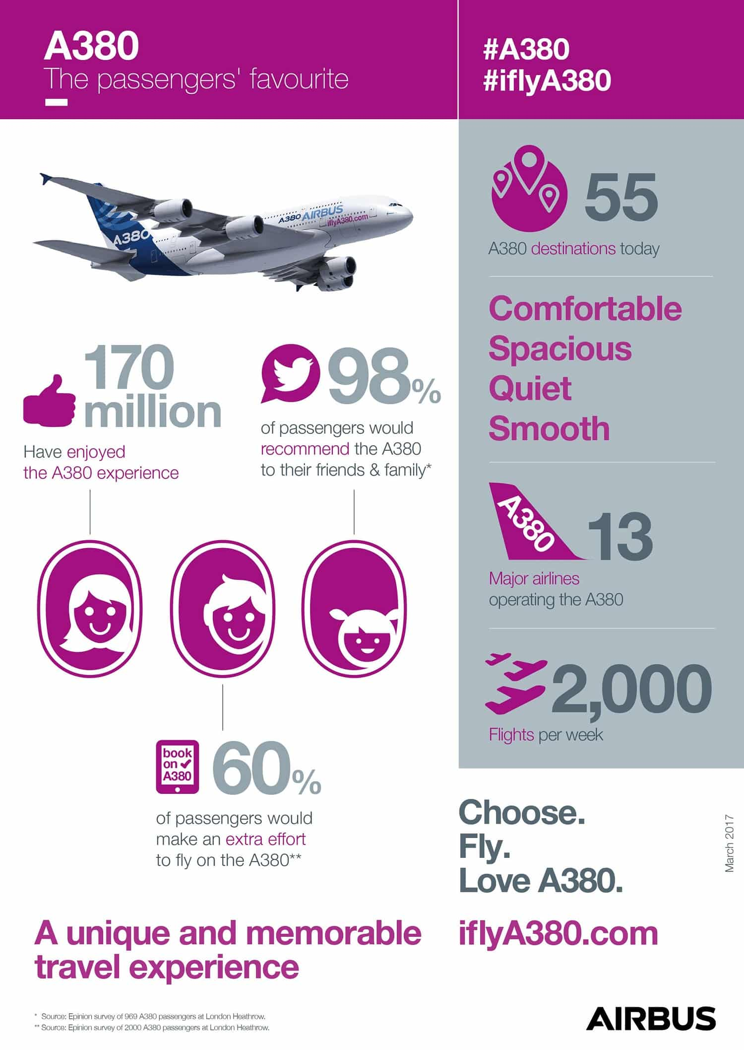 infografic-airbus-a380
