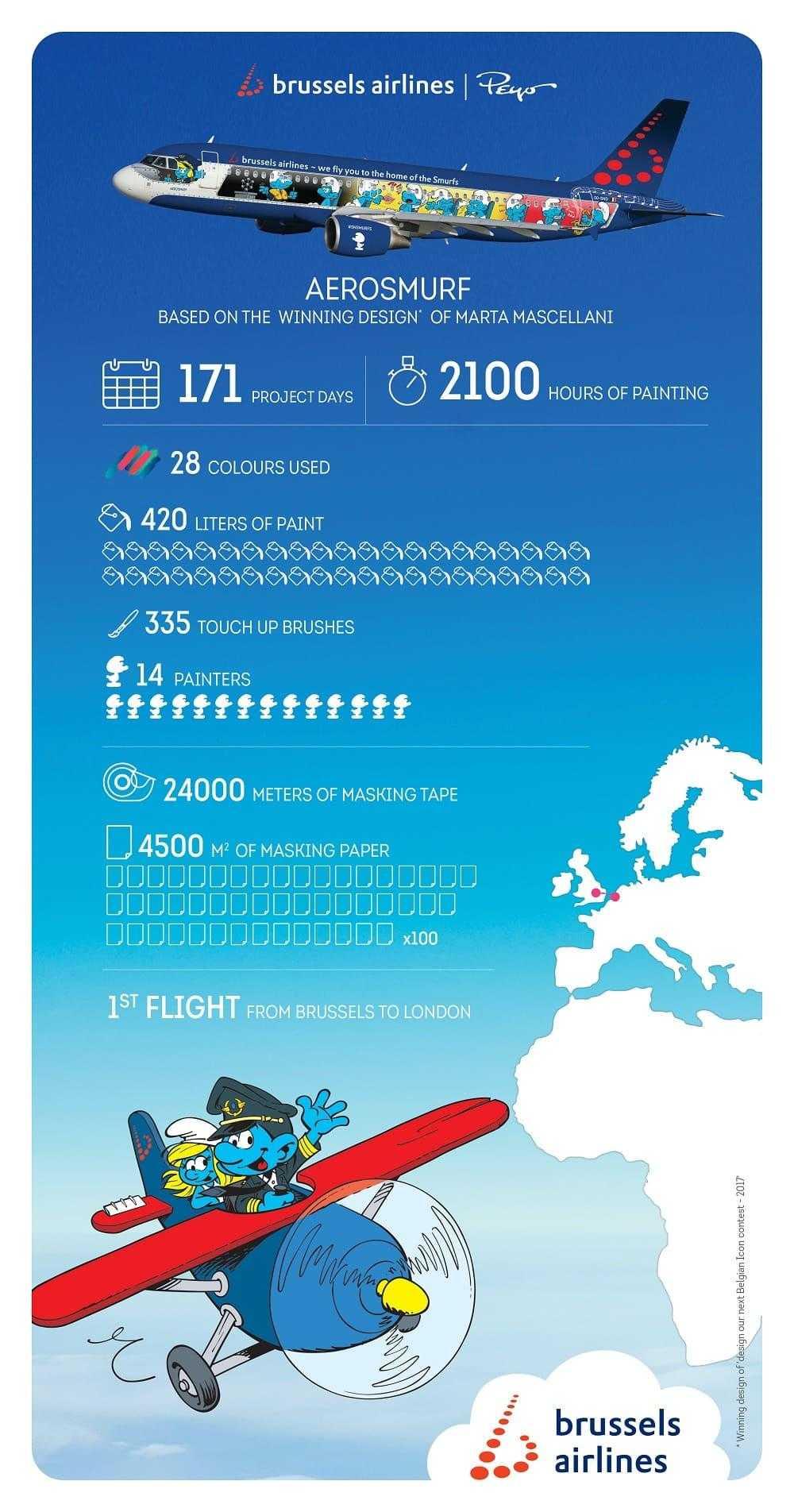 infografica-airbus-a320-aerosmurf