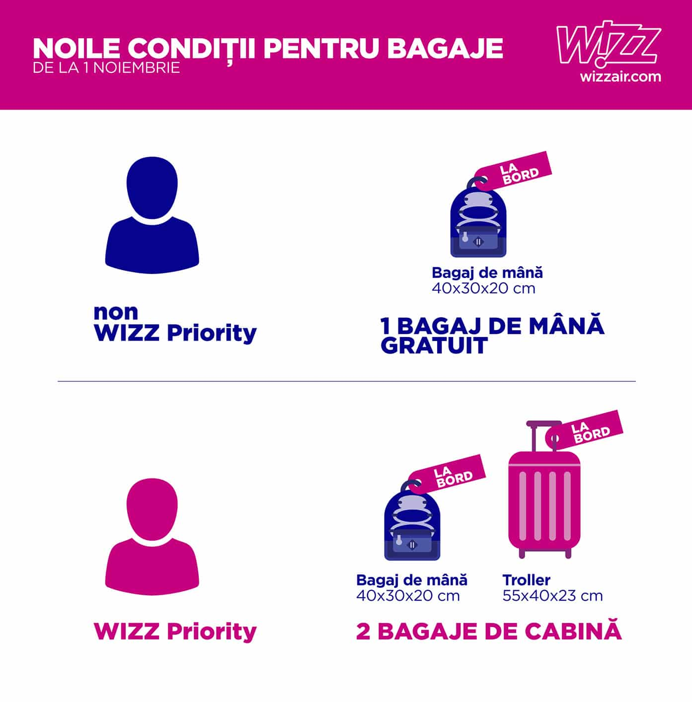 new conditions for luggage wizz air