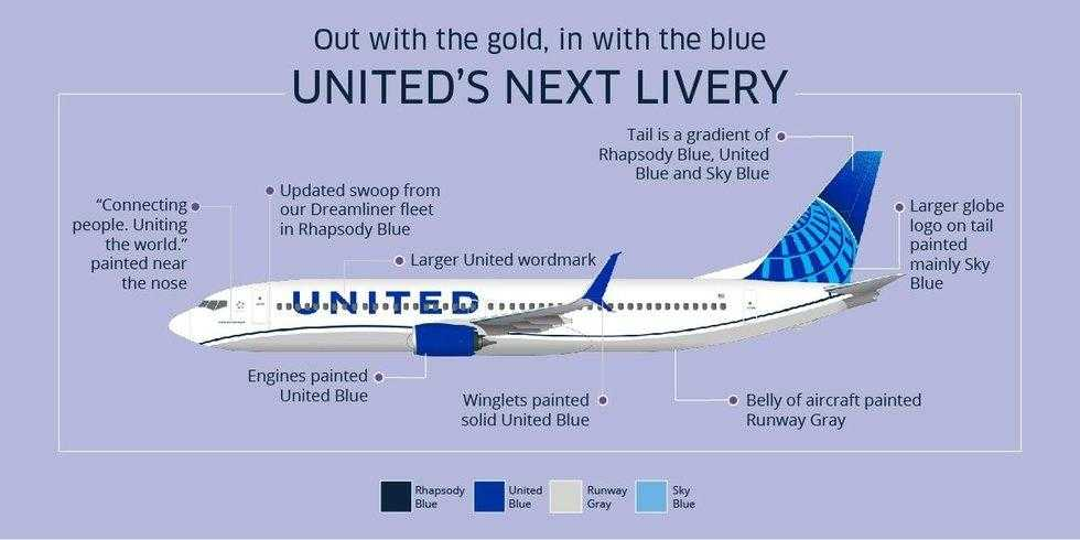 main-news-livery-united