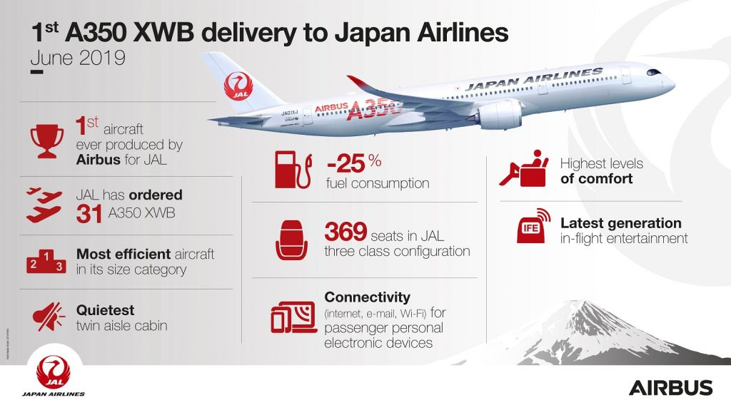 A350-XWB-Japan-Airlines-infographic