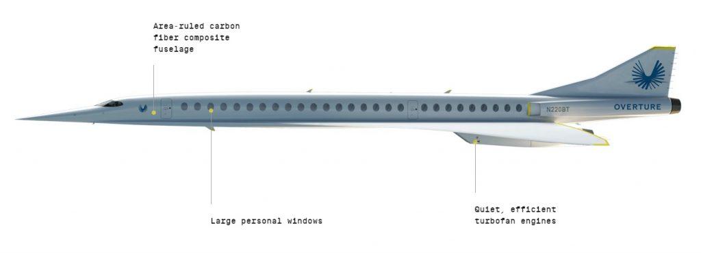 supersonica-ouverture-presentazione