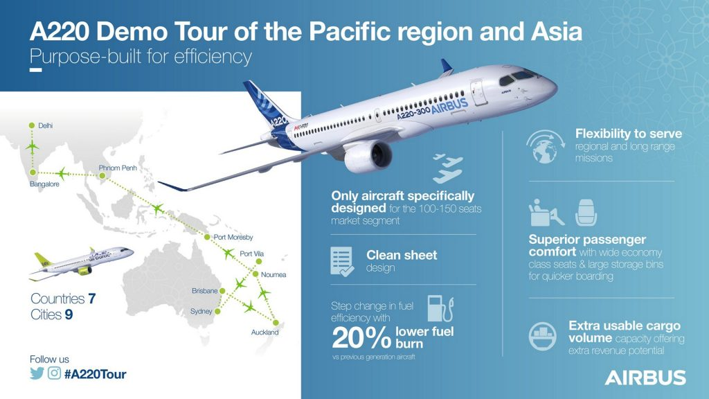 A220 Pacific demo-tour infographic