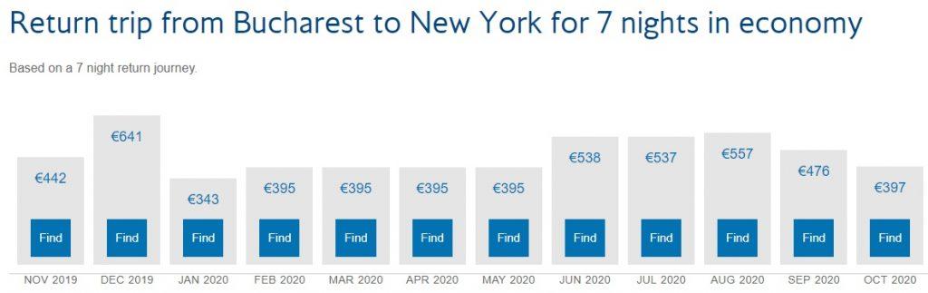 Бухарест - Нью-Йорк (JFK) ежемесячные предложения