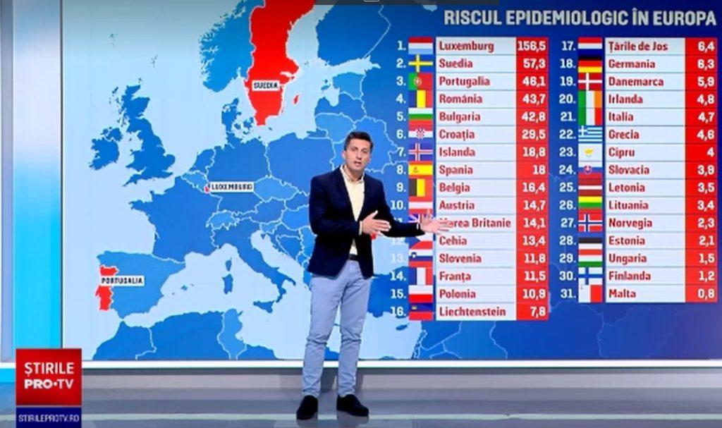 La Suède, le Portugal et le Luxembourg pourraient figurer sur la liste rouge de l'INSP Roumanie